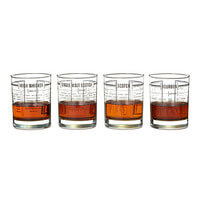 Whiskey Taxonomy Glass Set