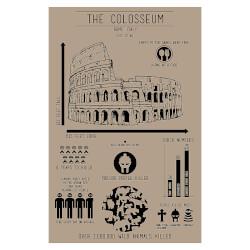 Colosseum Infographic Screenprint