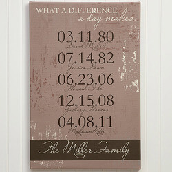 Personalized Canvas Prints -..