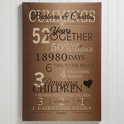 Personalized Canvas Print -..