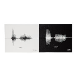 Personalized Anniversary Sound Wave Print